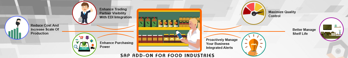 Logicaldna food industries sap solution