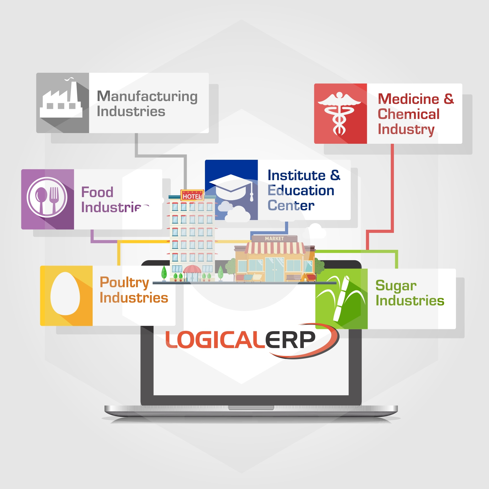 Logicaldna-logicalerp-product
